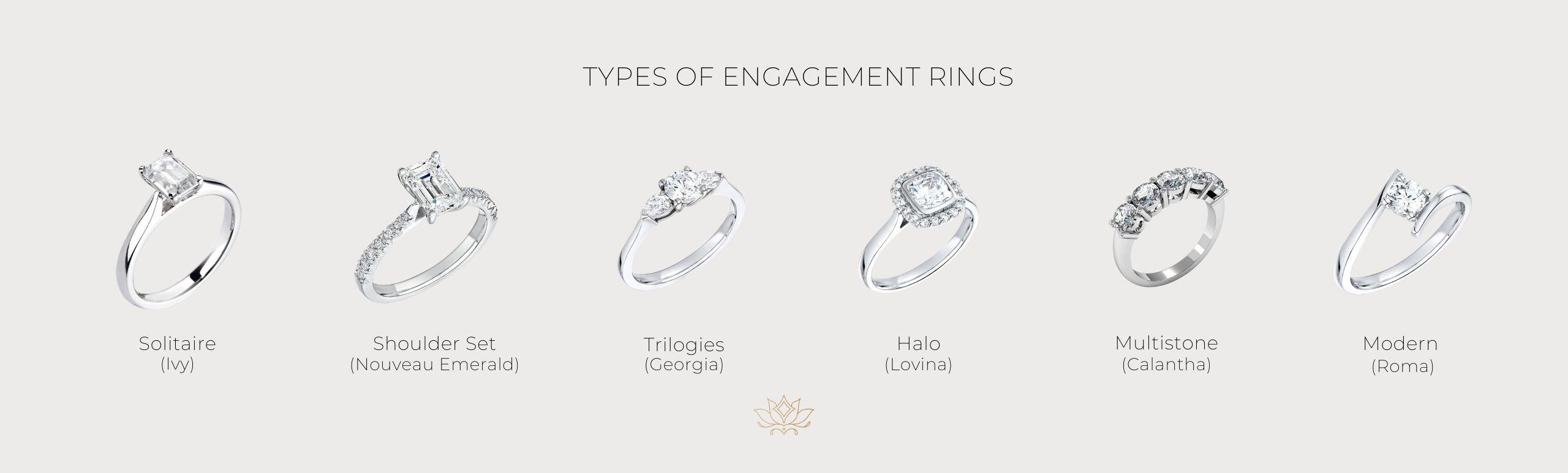 Diamond Engagement Ring Styles