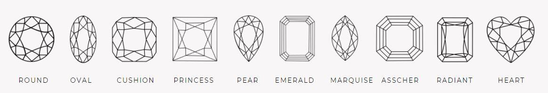 The 10 different diamond shapes - Lab Grown Diamonds & Fine Diamond Alternatives | Ethica Diamonds UK